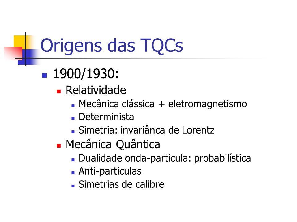 Origens das TQCs 1900/1930: Relatividade Mecânica clássica + eletromagnetismo Determinista Simetria: invariânca de Lorentz Mecânica Quântica Dualidade