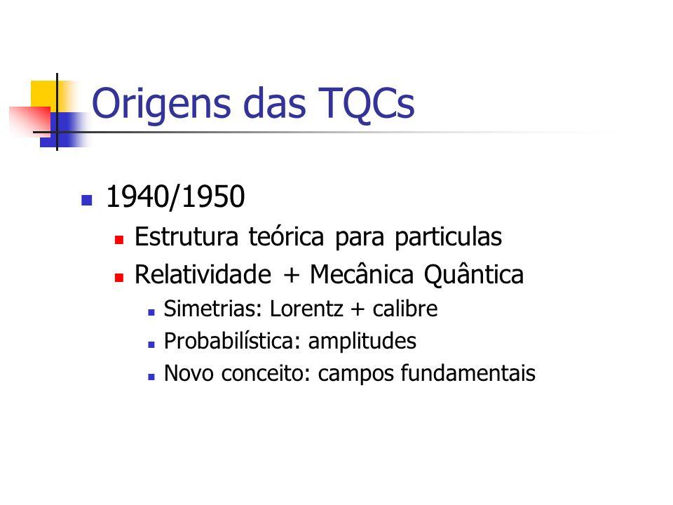 Origens das TQCs 1940/1950 Estrutura teórica para particulas Relatividade + Mecânica Quântica Simetrias: Lorentz + calibre Probabilística: amplitudes