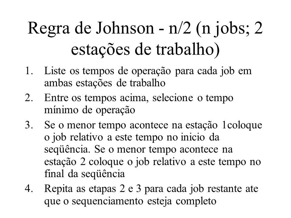 Regra de Johnson - n/2 (n jobs; 2 estações de trabalho) 1.Liste os tempos de operação para cada job em ambas estações de trabalho 2.Entre os tempos ac