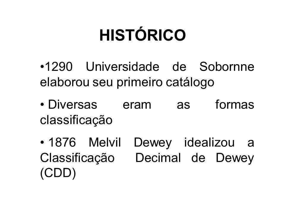 HISTÓRICO 1290 Universidade de Sobornne elaborou seu primeiro catálogo Diversas eram as formas classificação 1876 Melvil Dewey idealizou a Classificação Decimal de Dewey (CDD)