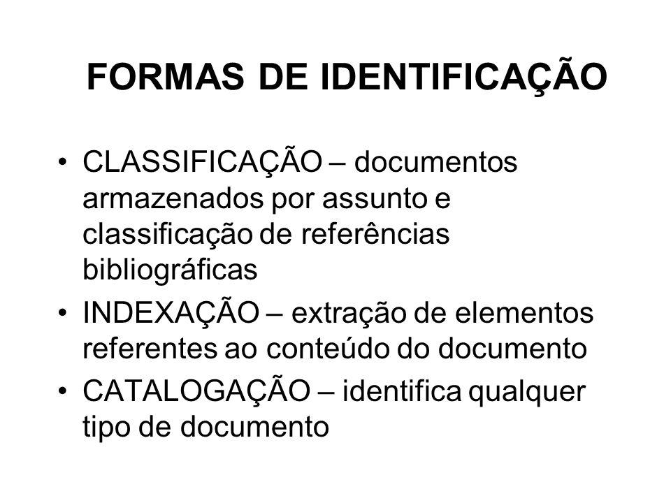 CLASSIFICAÇÃO – documentos armazenados por assunto e classificação de referências bibliográficas INDEXAÇÃO – extração de elementos referentes ao conteúdo do documento CATALOGAÇÃO – identifica qualquer tipo de documento FORMAS DE IDENTIFICAÇÃO