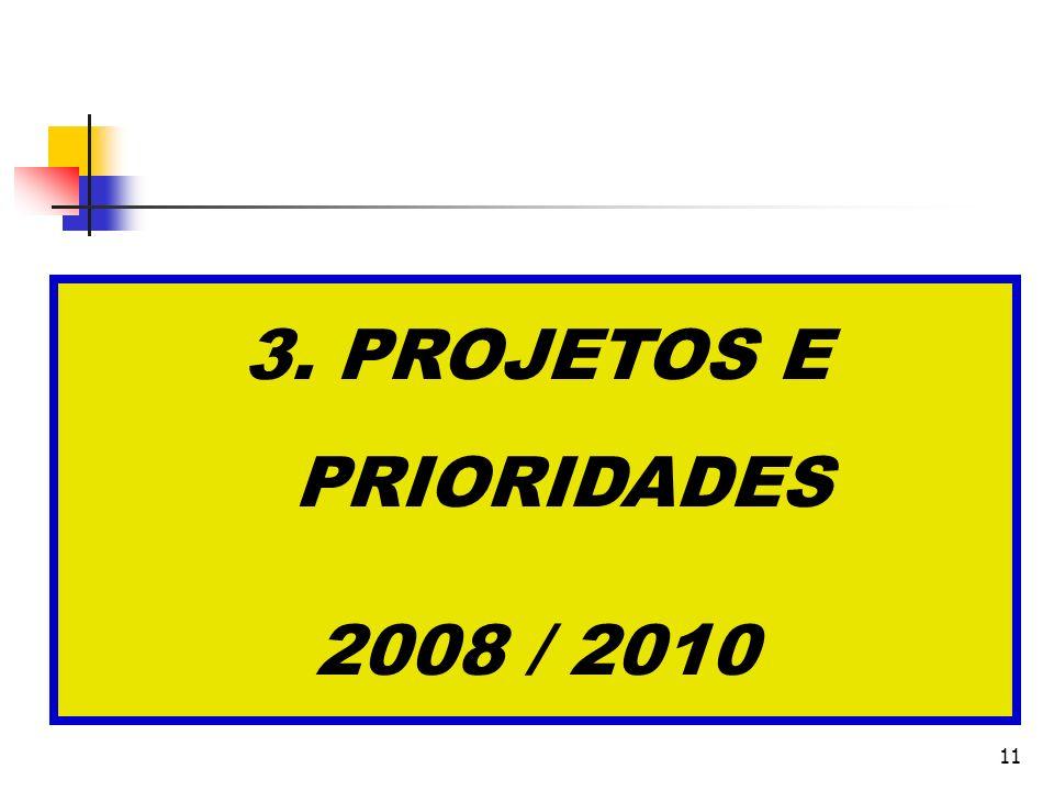 11 3. PROJETOS E PRIORIDADES 2008 / 2010