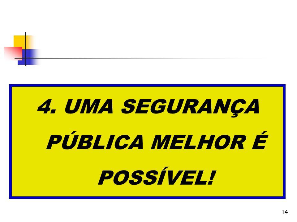 14 4. UMA SEGURANÇA PÚBLICA MELHOR É POSSÍVEL!