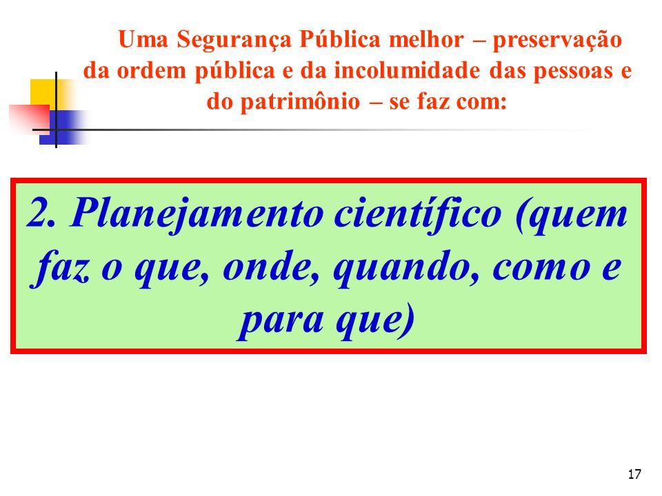 17 2. Planejamento científico (quem faz o que, onde, quando, como e para que) Uma Segurança Pública melhor – preservação da ordem pública e da incolum