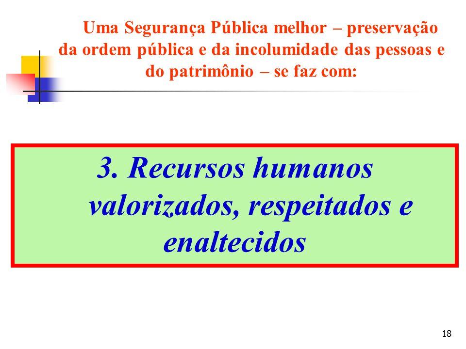 18 Uma Segurança Pública melhor – preservação da ordem pública e da incolumidade das pessoas e do patrimônio – se faz com: 3. Recursos humanos valoriz