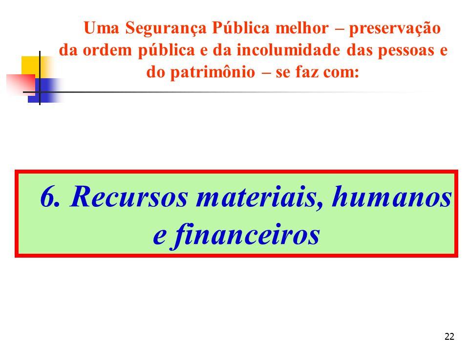 22 6. Recursos materiais, humanos e financeiros Uma Segurança Pública melhor – preservação da ordem pública e da incolumidade das pessoas e do patrimô