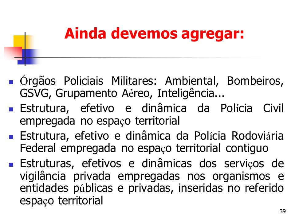 39 Ó rgãos Policiais Militares: Ambiental, Bombeiros, GSVG, Grupamento A é reo, Inteligência...