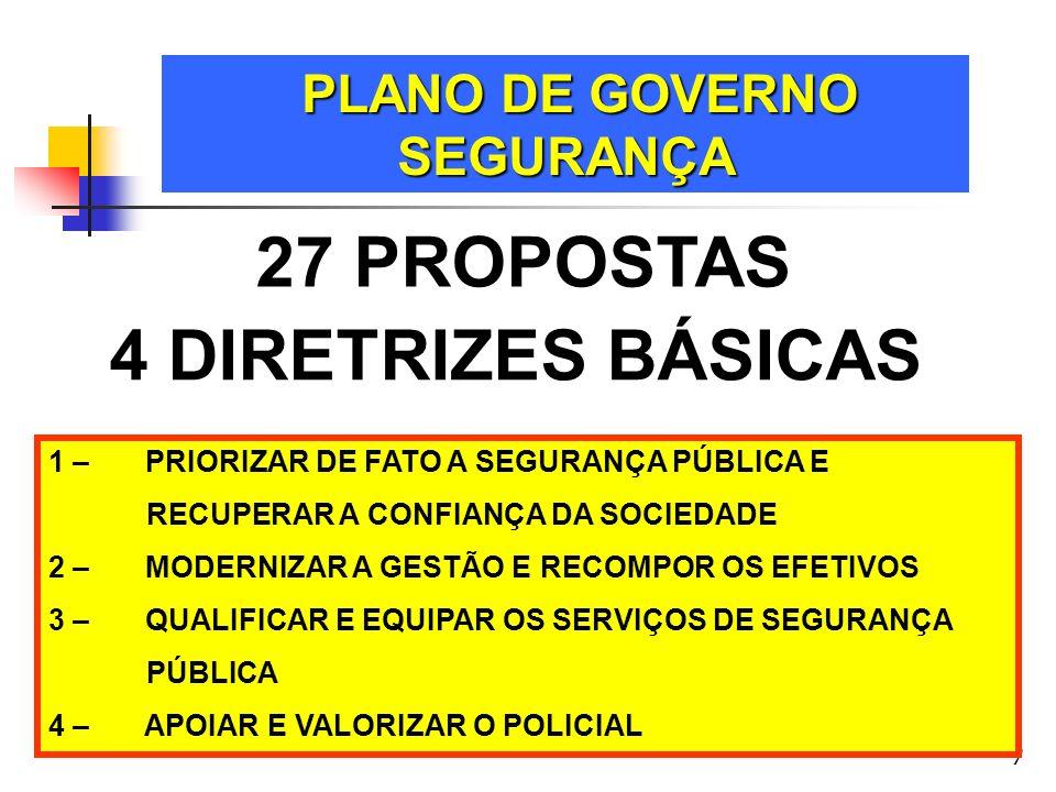 18 Uma Segurança Pública melhor – preservação da ordem pública e da incolumidade das pessoas e do patrimônio – se faz com: 3.