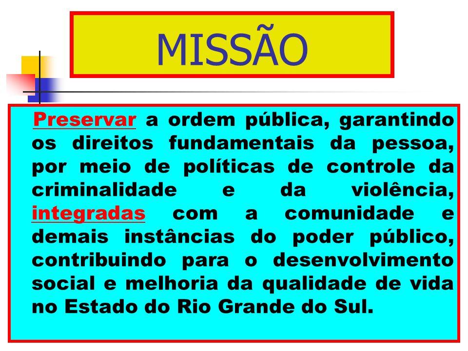 9 MISSÃO Preservar a ordem pública, garantindo os direitos fundamentais da pessoa, por meio de políticas de controle da criminalidade e da violência,