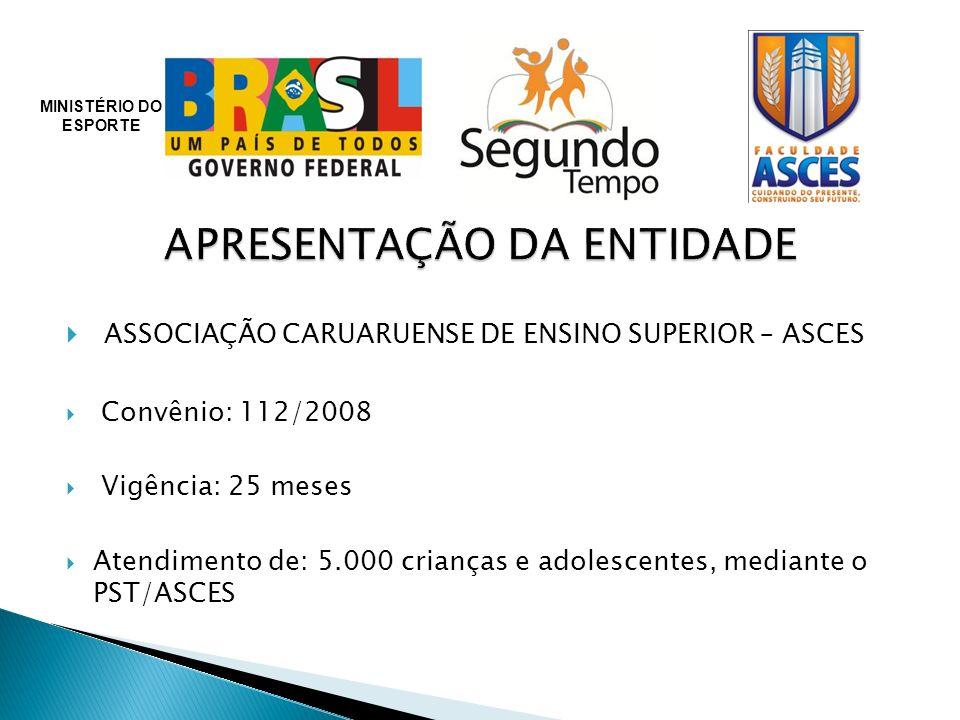 MINISTÉRIO DO ESPORTE ASSOCIAÇÃO CARUARUENSE DE ENSINO SUPERIOR – ASCES Convênio: 112/2008 Vigência: 25 meses Atendimento de: 5.000 crianças e adolesc