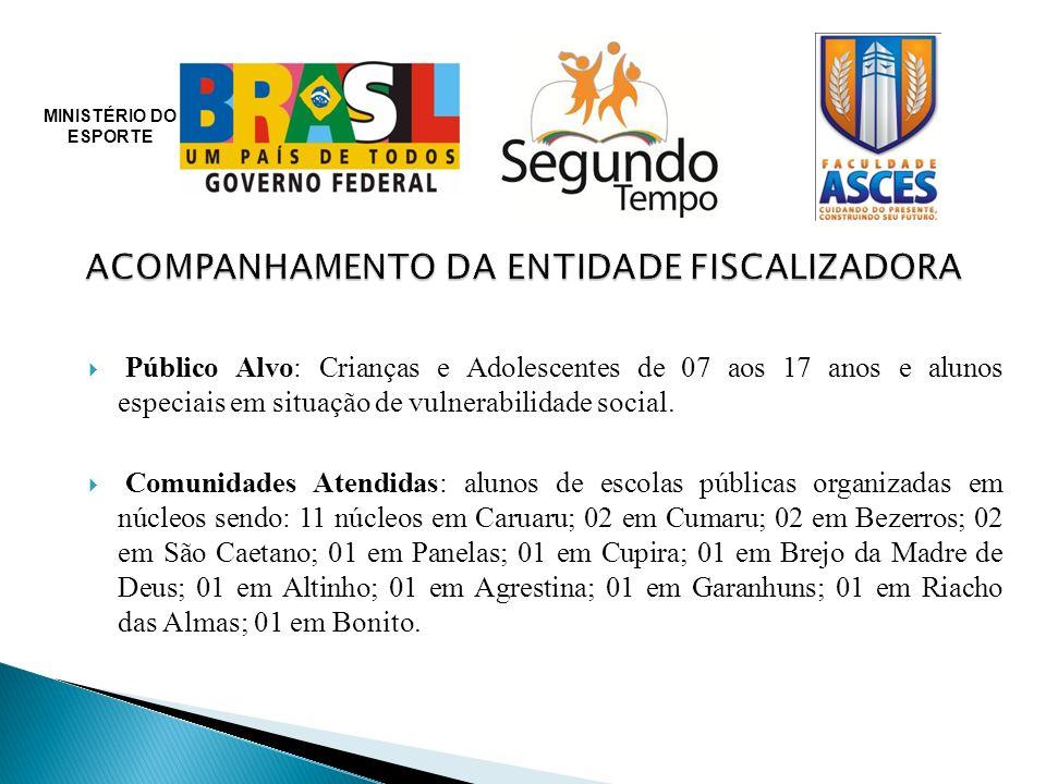 MINISTÉRIO DO ESPORTE Público Alvo: Crianças e Adolescentes de 07 aos 17 anos e alunos especiais em situação de vulnerabilidade social.