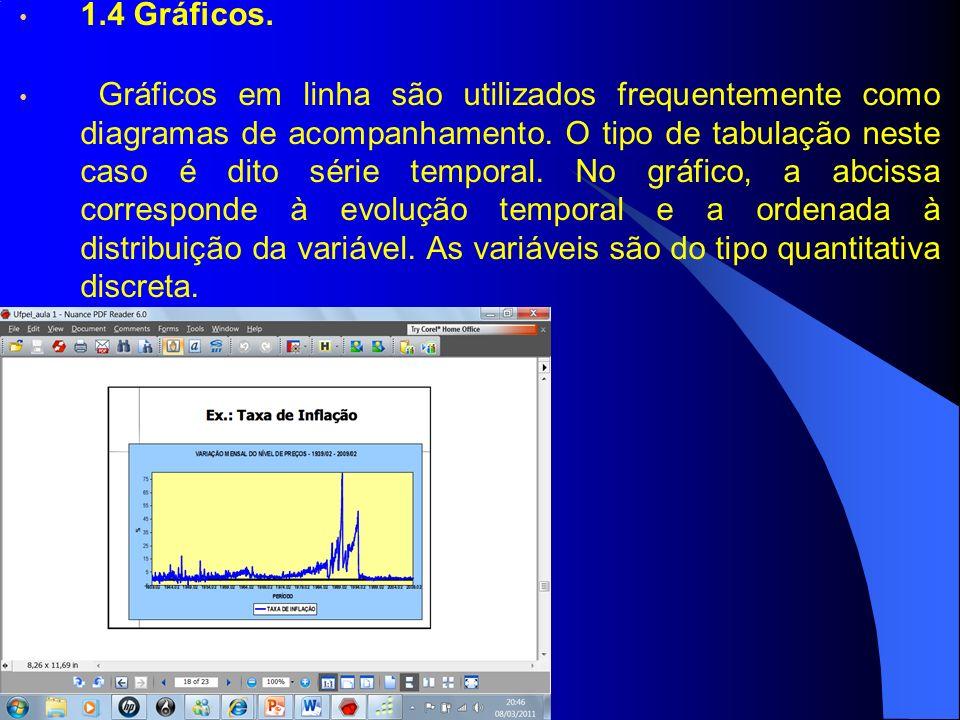 1.4 Gráficos. Gráficos em linha são utilizados frequentemente como diagramas de acompanhamento. O tipo de tabulação neste caso é dito série temporal.