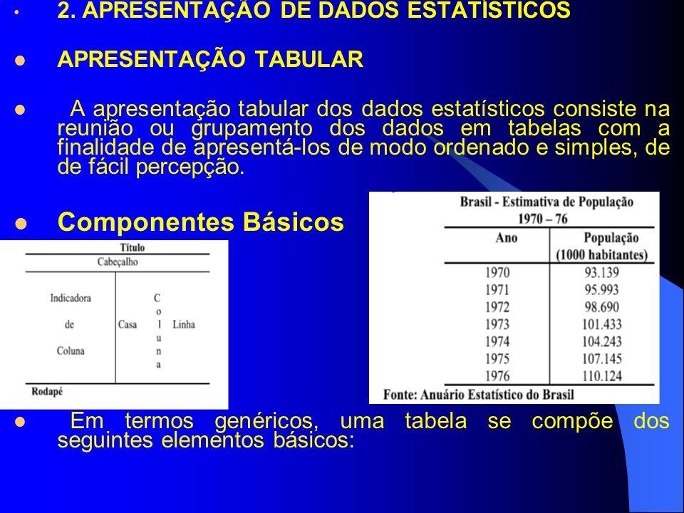 2. APRESENTAÇÃO DE DADOS ESTATÍSTICOS APRESENTAÇÃO TABULAR A apresentação tabular dos dados estatísticos consiste na reunião ou grupamento dos dados e
