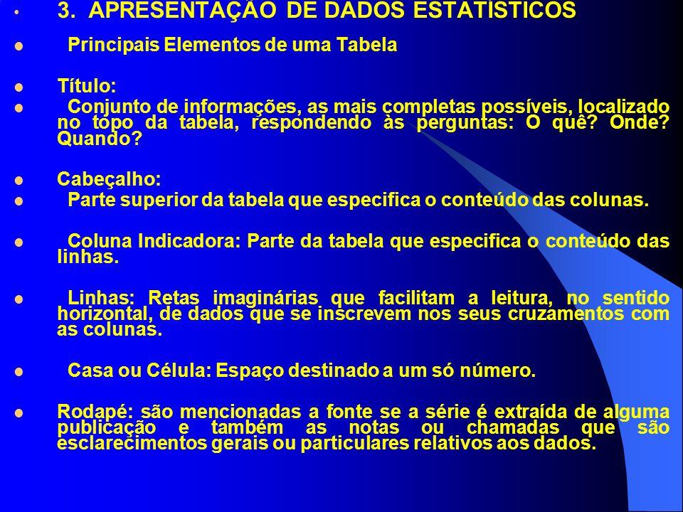 3. APRESENTAÇÃO DE DADOS ESTATÍSTICOS Principais Elementos de uma Tabela Título: Conjunto de informações, as mais completas possíveis, localizado no t