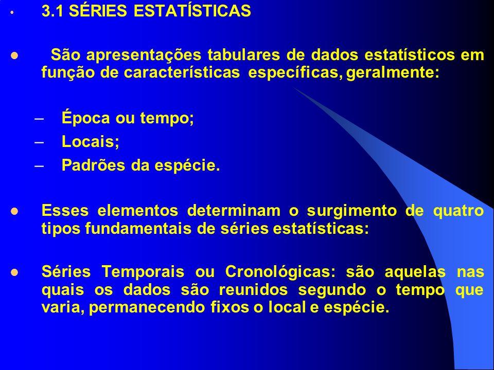 3.1 SÉRIES ESTATÍSTICAS São apresentações tabulares de dados estatísticos em função de características específicas, geralmente: –Época ou tempo; –Loca