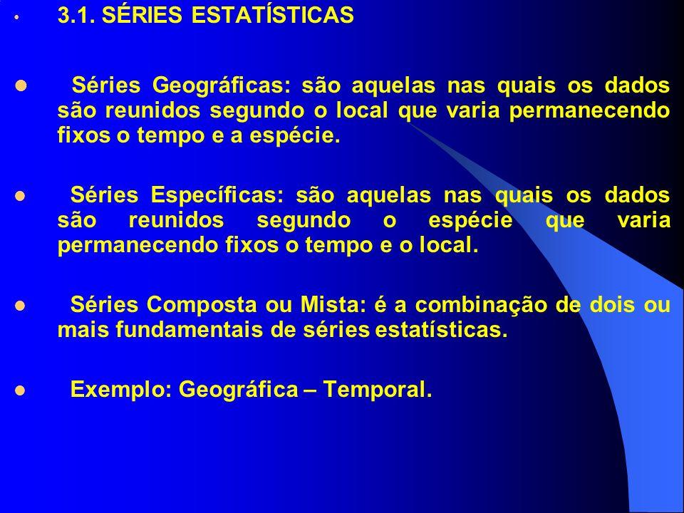 3.1. SÉRIES ESTATÍSTICAS Séries Geográficas: são aquelas nas quais os dados são reunidos segundo o local que varia permanecendo fixos o tempo e a espé