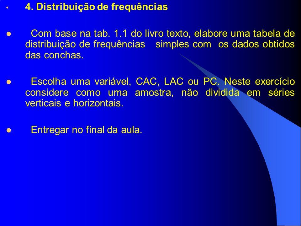 4. Distribuição de frequências Com base na tab. 1.1 do livro texto, elabore uma tabela de distribuição de frequências simples com os dados obtidos das