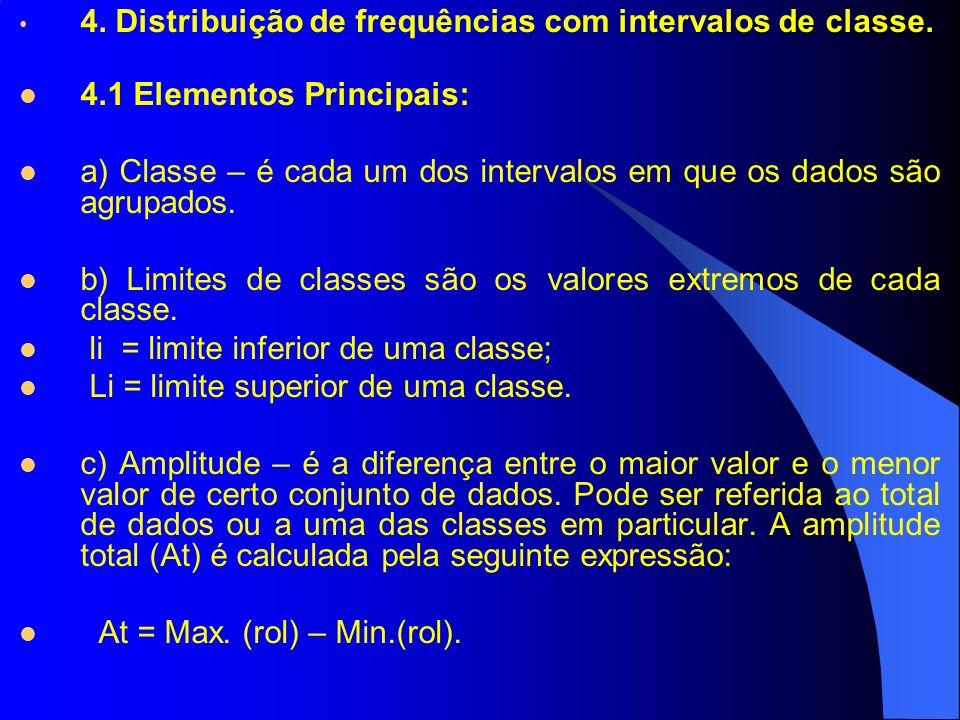 4. Distribuição de frequências com intervalos de classe. 4.1 Elementos Principais: a) Classe – é cada um dos intervalos em que os dados são agrupados.