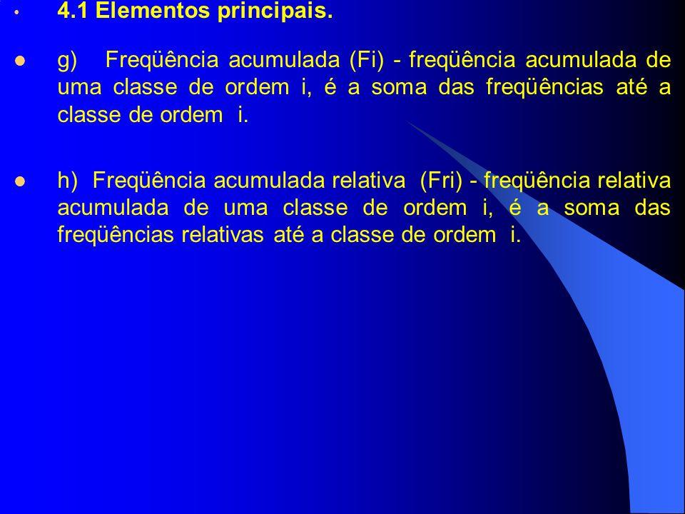 4.1 Elementos principais. g) Freqüência acumulada (Fi) - freqüência acumulada de uma classe de ordem i, é a soma das freqüências até a classe de ordem