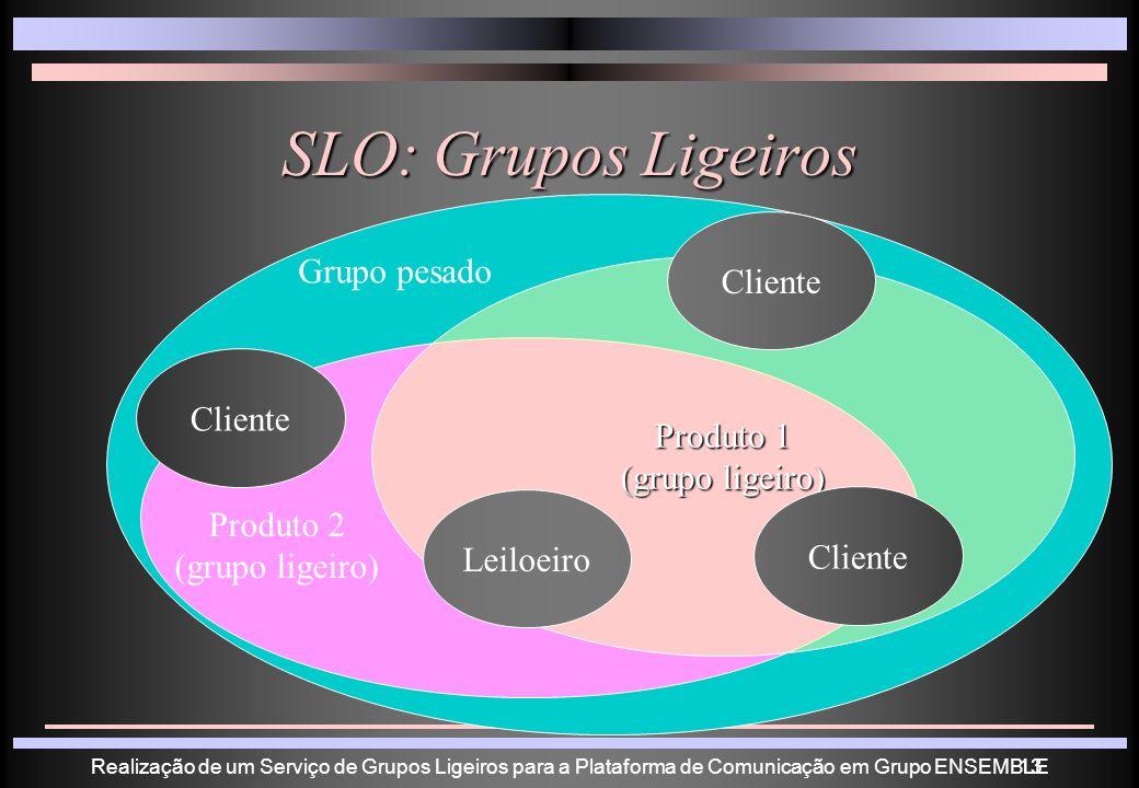 Realização de um Serviço de Grupos Ligeiros para a Plataforma de Comunicação em Grupo ENSEMBLE13 SLO: Grupos Ligeiros Produto 1 (grupo ligeiro) Cliente Leiloeiro Grupo pesado Produto 2 (grupo ligeiro)