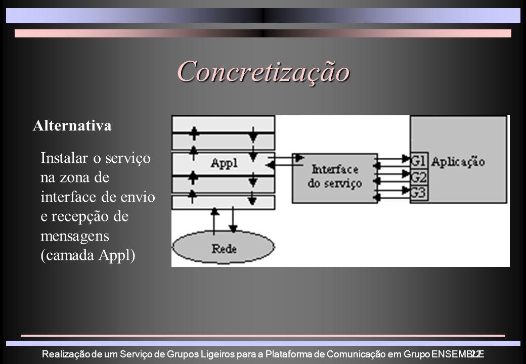Realização de um Serviço de Grupos Ligeiros para a Plataforma de Comunicação em Grupo ENSEMBLE22 Concretização Alternativa Instalar o serviço na zona de interface de envio e recepção de mensagens (camada Appl)