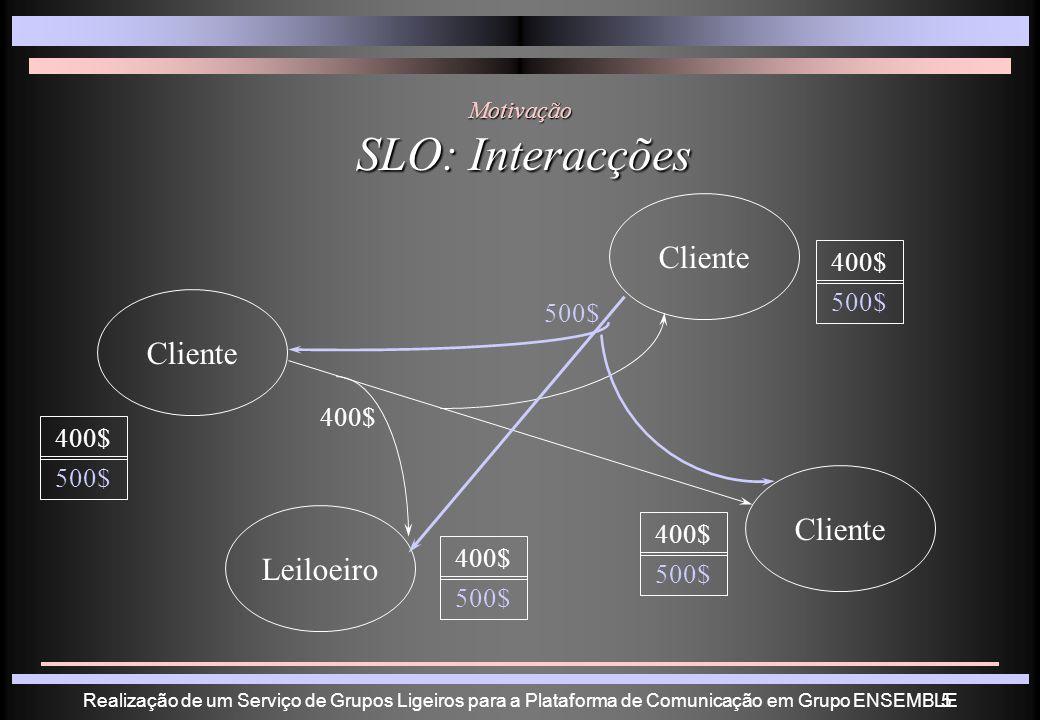 Realização de um Serviço de Grupos Ligeiros para a Plataforma de Comunicação em Grupo ENSEMBLE5 Motivação SLO: Interacções Cliente Leiloeiro 400$ 500$ 400$ 500$ 400$ 500$ 400$ 500$ 400$ 500$