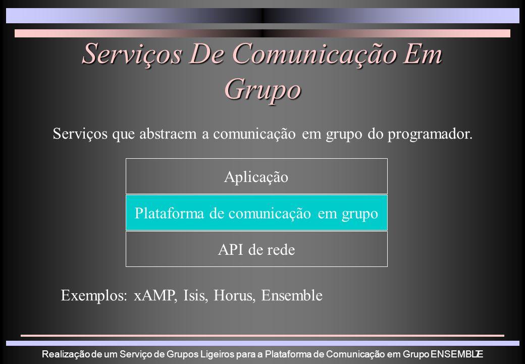 Realização de um Serviço de Grupos Ligeiros para a Plataforma de Comunicação em Grupo ENSEMBLE7 Serviços De Comunicação Em Grupo Serviços que abstraem a comunicação em grupo do programador.
