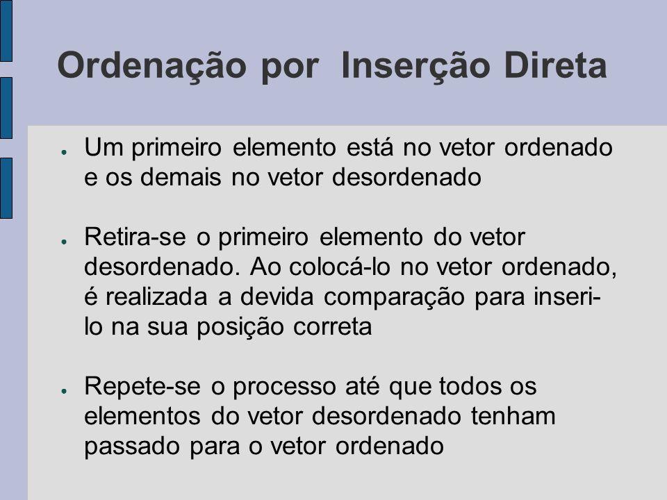 Ordenação por Inserção Direta Um primeiro elemento está no vetor ordenado e os demais no vetor desordenado Retira-se o primeiro elemento do vetor deso