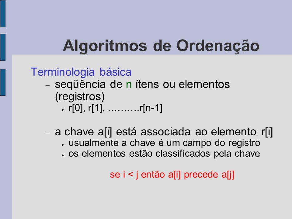 Algoritmos de Ordenação Terminologia básica seqüência de n ítens ou elementos (registros) r[0], r[1], ……….r[n-1] a chave a[i] está associada ao elemen