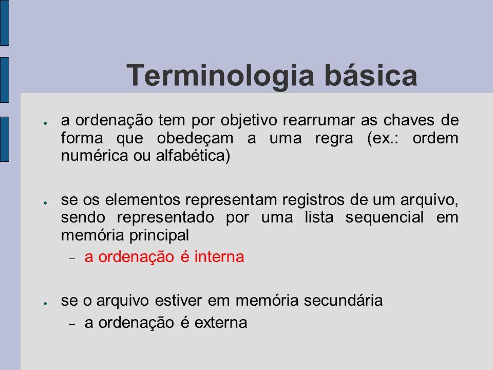 Terminologia básica a ordenação tem por objetivo rearrumar as chaves de forma que obedeçam a uma regra (ex.: ordem numérica ou alfabética) se os eleme