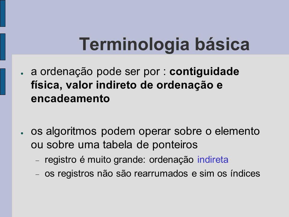 Terminologia básica a ordenação pode ser por : contiguidade física, valor indireto de ordenação e encadeamento os algoritmos podem operar sobre o elem
