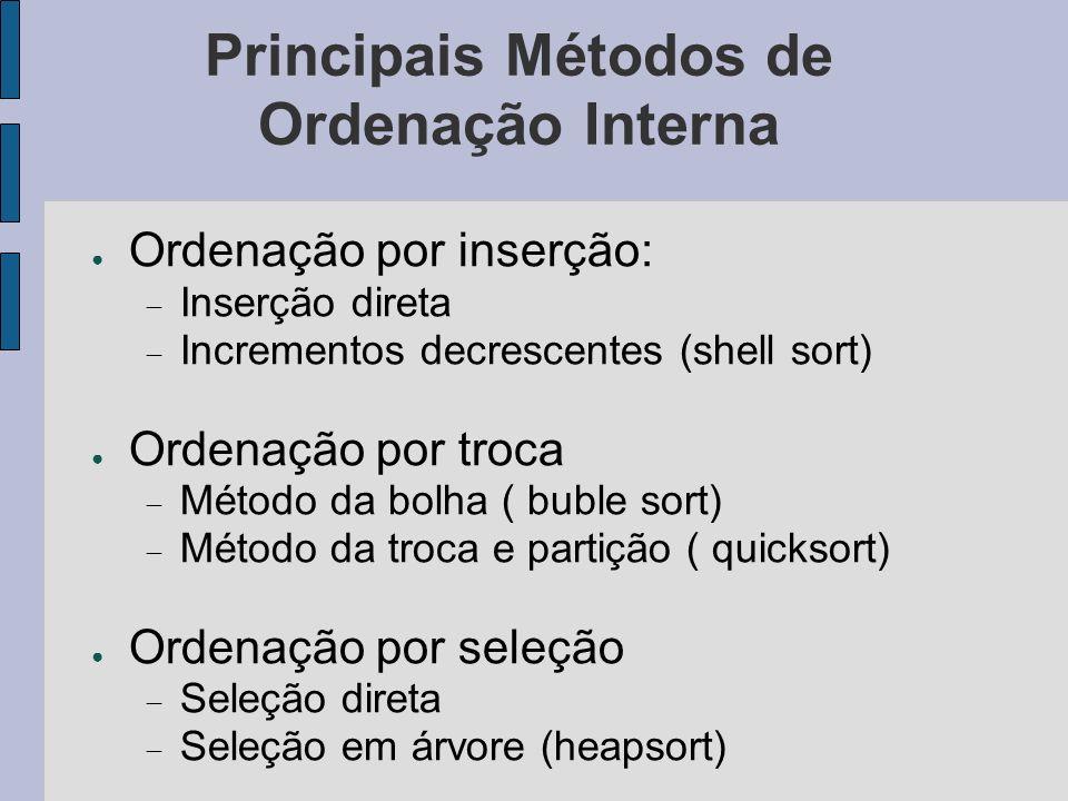 Principais Métodos de Ordenação Interna Ordenação por inserção: Inserção direta Incrementos decrescentes (shell sort) Ordenação por troca Método da bo