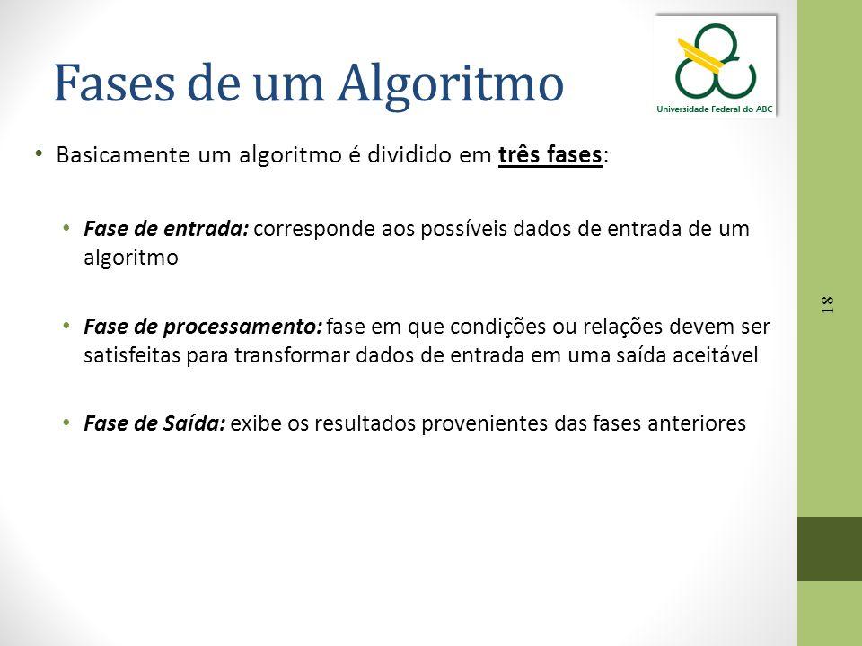 18 Fases de um Algoritmo Basicamente um algoritmo é dividido em três fases: Fase de entrada: corresponde aos possíveis dados de entrada de um algoritm