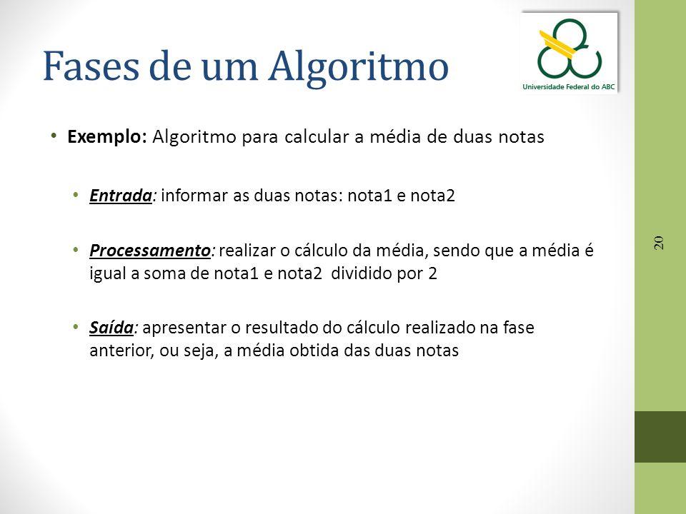 20 Fases de um Algoritmo Exemplo: Algoritmo para calcular a média de duas notas Entrada: informar as duas notas: nota1 e nota2 Processamento: realizar