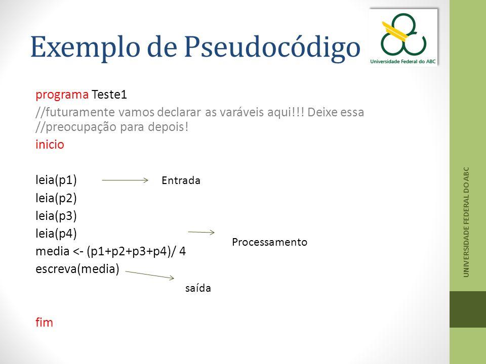 Exemplo de Pseudocódigo programa Teste1 //futuramente vamos declarar as varáveis aqui!!! Deixe essa //preocupação para depois! inicio leia(p1) leia(p2