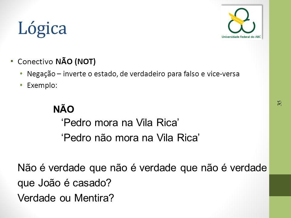 35 Lógica Conectivo NÃO (NOT) Negação – inverte o estado, de verdadeiro para falso e vice-versa Exemplo: NÃO Pedro mora na Vila Rica Pedro não mora na