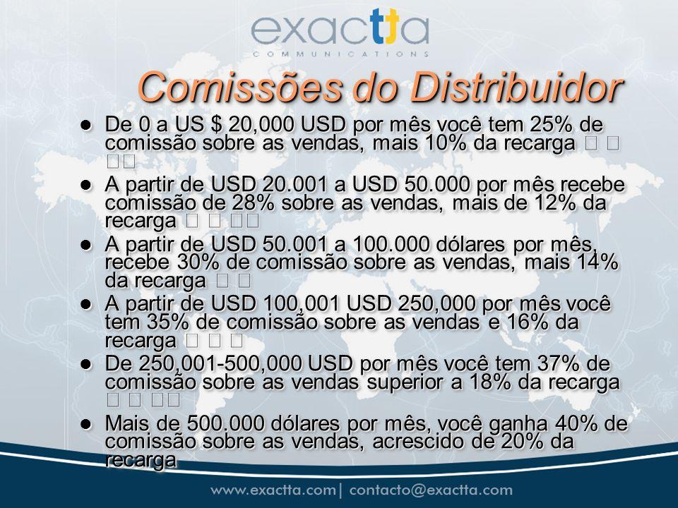 Comissões do Distribuidor De 0 a US $ 20,000 USD por mês você tem 25% de comissão sobre as vendas, mais 10% da recarga De 0 a US $ 20,000 USD por mês