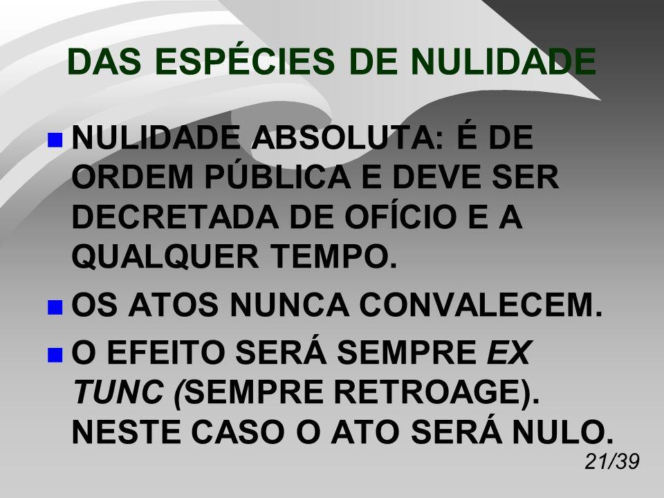 21/39 DAS ESPÉCIES DE NULIDADE n NULIDADE ABSOLUTA: É DE ORDEM PÚBLICA E DEVE SER DECRETADA DE OFÍCIO E A QUALQUER TEMPO.