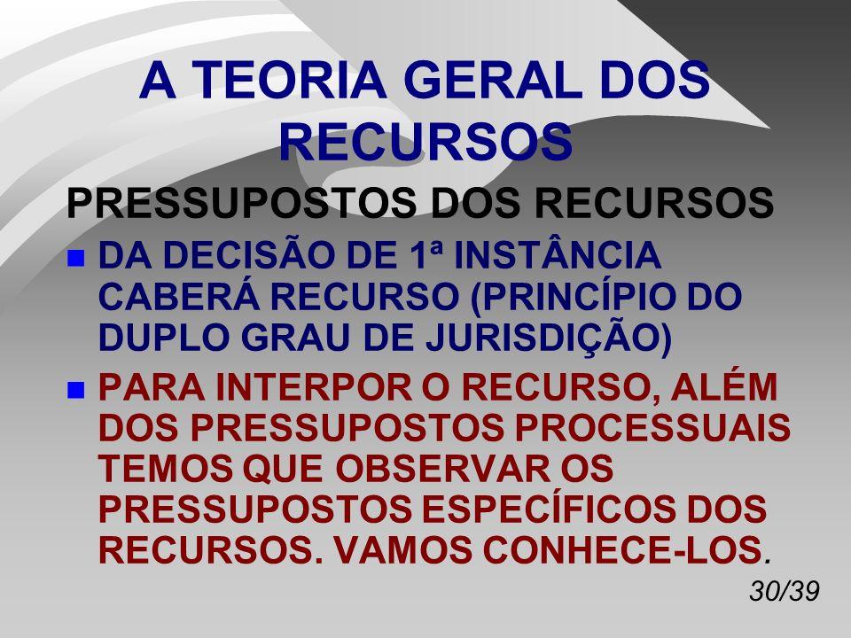 30/39 A TEORIA GERAL DOS RECURSOS PRESSUPOSTOS DOS RECURSOS n DA DECISÃO DE 1ª INSTÂNCIA CABERÁ RECURSO (PRINCÍPIO DO DUPLO GRAU DE JURISDIÇÃO) n PARA INTERPOR O RECURSO, ALÉM DOS PRESSUPOSTOS PROCESSUAIS TEMOS QUE OBSERVAR OS PRESSUPOSTOS ESPECÍFICOS DOS RECURSOS.