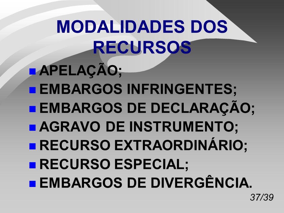 37/39 MODALIDADES DOS RECURSOS n APELAÇÃO; n EMBARGOS INFRINGENTES; n EMBARGOS DE DECLARAÇÃO; n AGRAVO DE INSTRUMENTO; n RECURSO EXTRAORDINÁRIO; n RECURSO ESPECIAL; n EMBARGOS DE DIVERGÊNCIA.