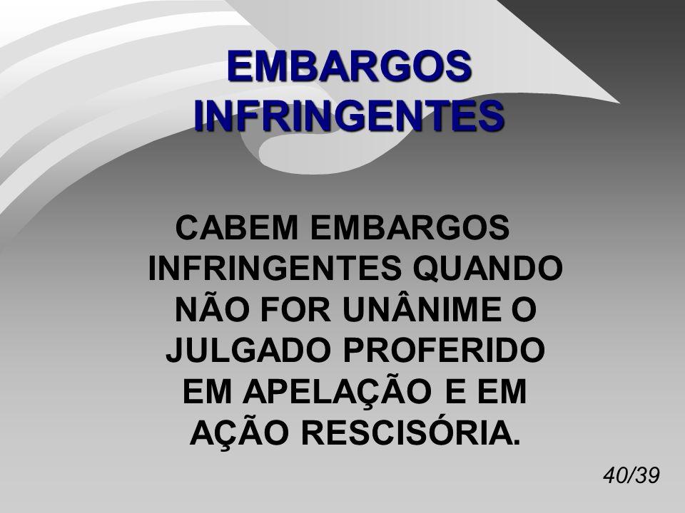 40/39 EMBARGOS INFRINGENTES CABEM EMBARGOS INFRINGENTES QUANDO NÃO FOR UNÂNIME O JULGADO PROFERIDO EM APELAÇÃO E EM AÇÃO RESCISÓRIA.