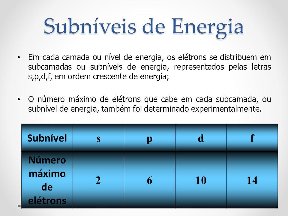 Em cada camada ou nível de energia, os elétrons se distribuem em subcamadas ou subníveis de energia, representados pelas letras s,p,d,f, em ordem cres