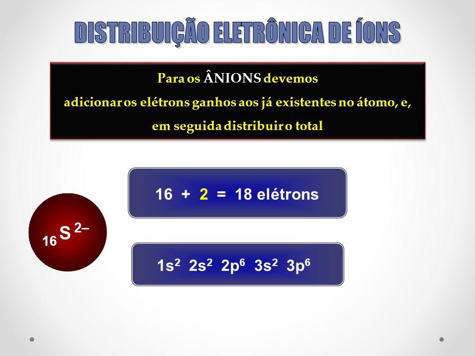Para os ÂNIONS devemos adicionar os elétrons ganhos aos já existentes no átomo, e, em seguida distribuir o total Para os ÂNIONS devemos adicionar os e