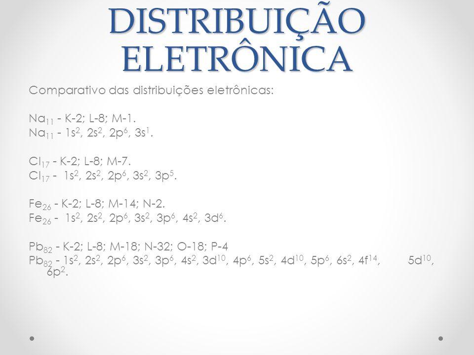 DISTRIBUIÇÃO ELETRÔNICA Comparativo das distribuições eletrônicas: Na 11 - K-2; L-8; M-1. Na 11 - 1s 2, 2s 2, 2p 6, 3s 1. Cl 17 - K-2; L-8; M-7. Cl 17