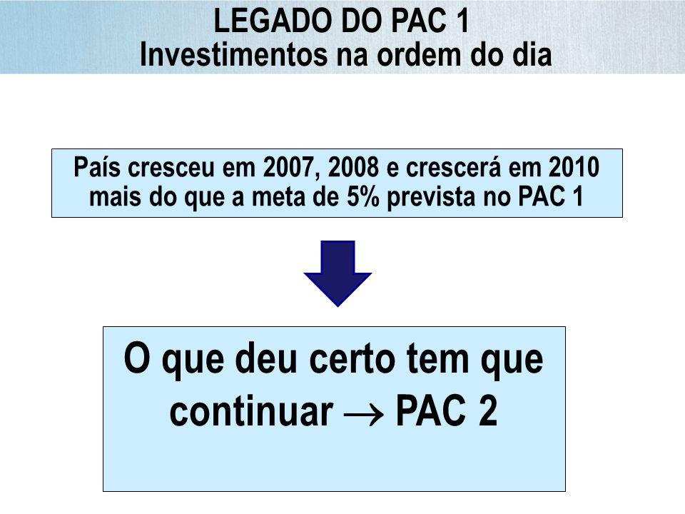 País cresceu em 2007, 2008 e crescerá em 2010 mais do que a meta de 5% prevista no PAC 1 LEGADO DO PAC 1 Investimentos na ordem do dia O que deu certo