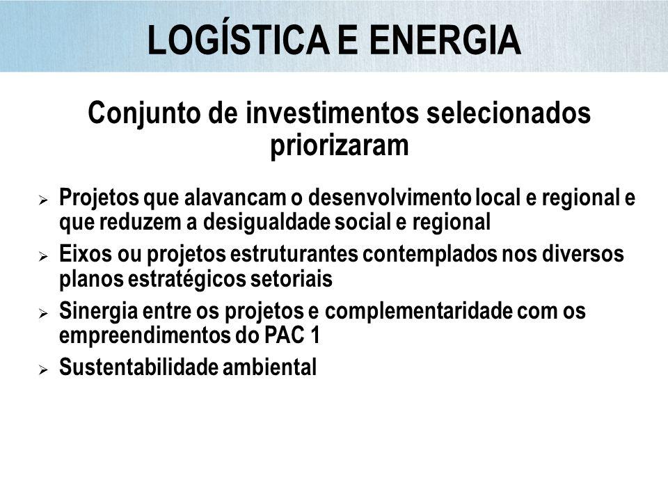 Conjunto de investimentos selecionados priorizaram Projetos que alavancam o desenvolvimento local e regional e que reduzem a desigualdade social e reg