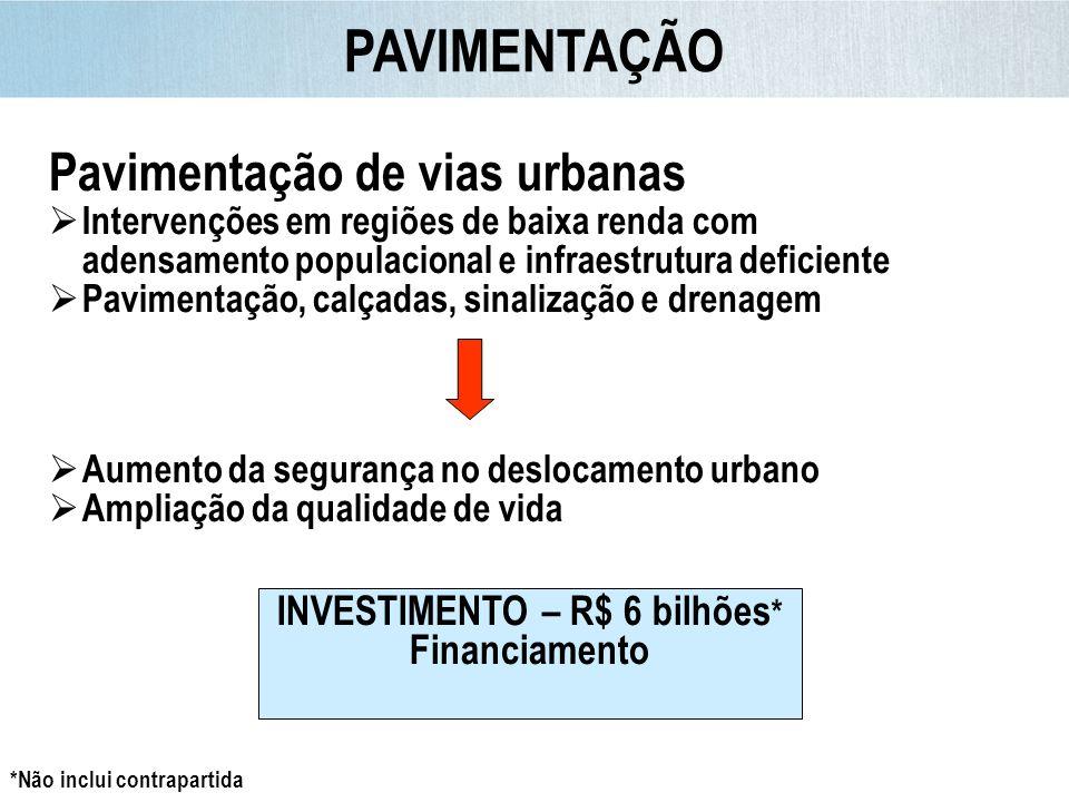 Pavimentação de vias urbanas Intervenções em regiões de baixa renda com adensamento populacional e infraestrutura deficiente Pavimentação, calçadas, s