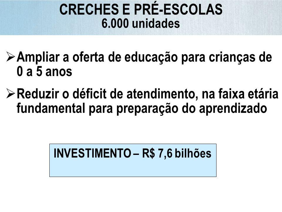 Ampliar a oferta de educação para crianças de 0 a 5 anos Reduzir o déficit de atendimento, na faixa etária fundamental para preparação do aprendizado