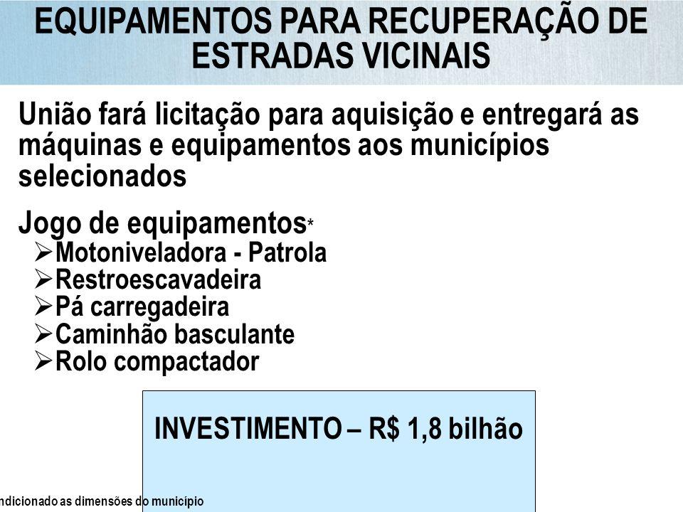 União fará licitação para aquisição e entregará as máquinas e equipamentos aos municípios selecionados Jogo de equipamentos * Motoniveladora - Patrola
