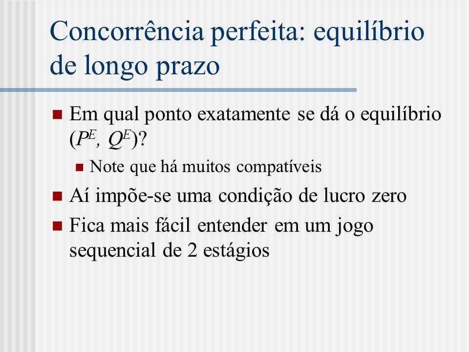 Concorrência perfeita: equilíbrio de longo prazo Em qual ponto exatamente se dá o equilíbrio (P E, Q E ).